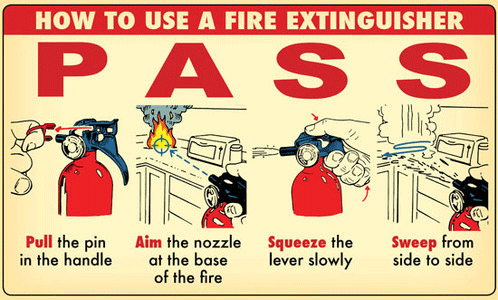 pass vansage What are the fire extinguisher types